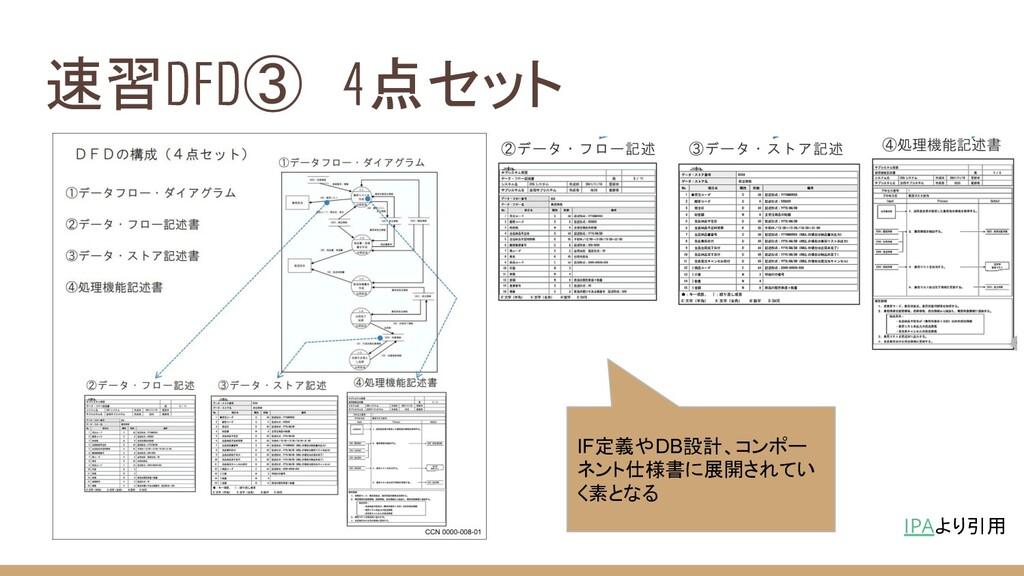 速習DFD③ 4点セット IPAより引用 IF定義やDB設計、コンポー ネント仕様書に展開され...