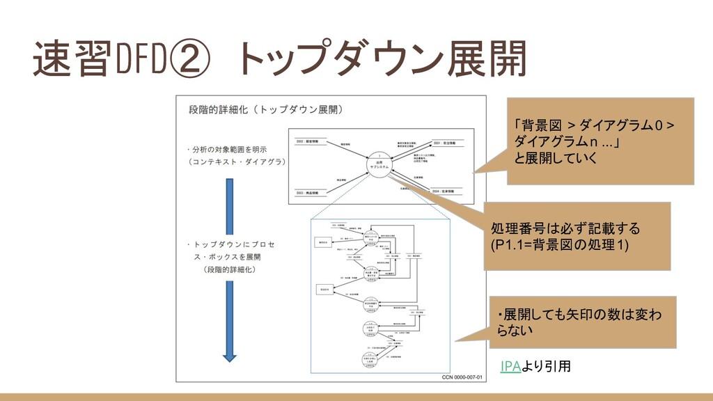 速習DFD② トップダウン展開 IPAより引用 「背景図 > ダイアグラム0 > ダイアグラム...