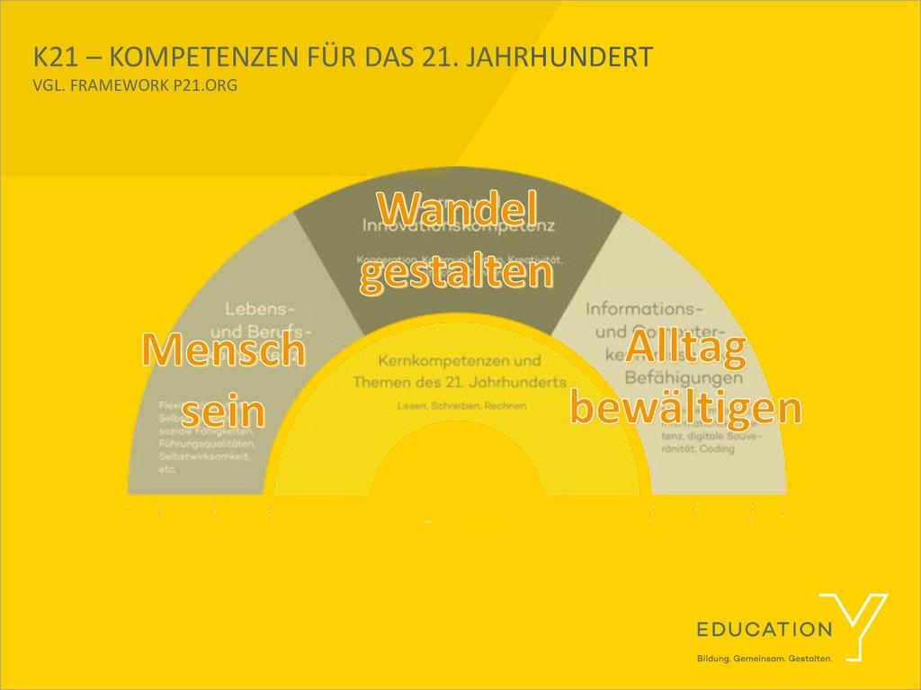 EDUCATION Y fördert mit innovativen Programmen ...