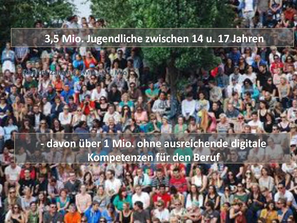 Absolute Zahlen 3,5 Mio. -> 1. Mio 3,5 Mio. Jug...