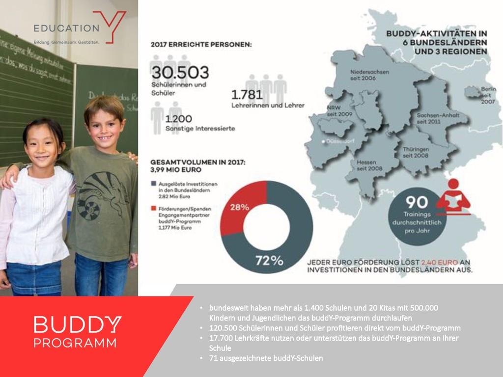 • bundesweit haben mehr als 1.400 Schulen und 2...