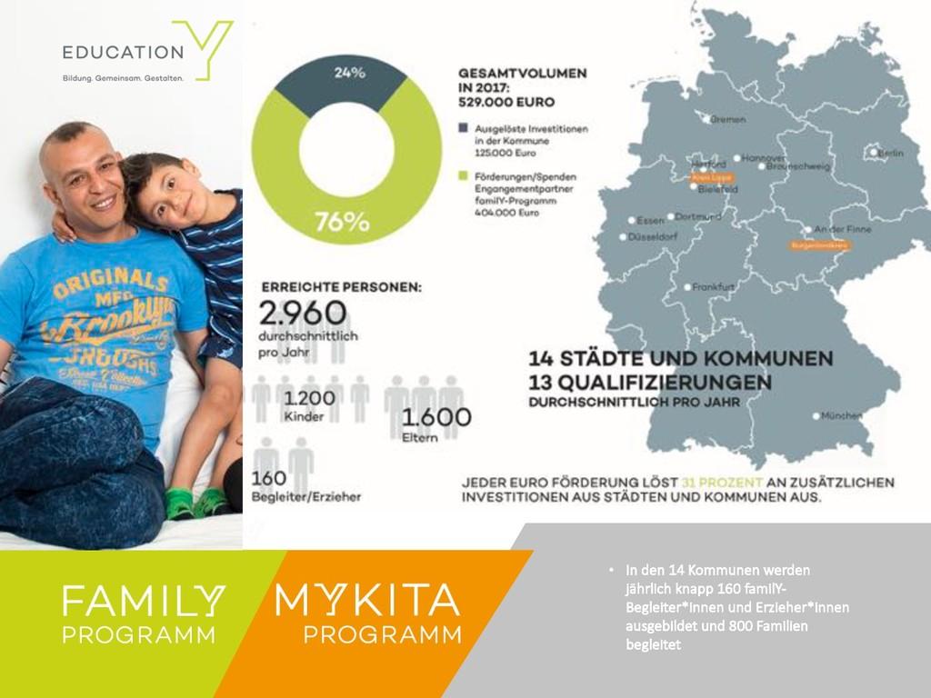• In den 14 Kommunen werden jährlich knapp 160 ...