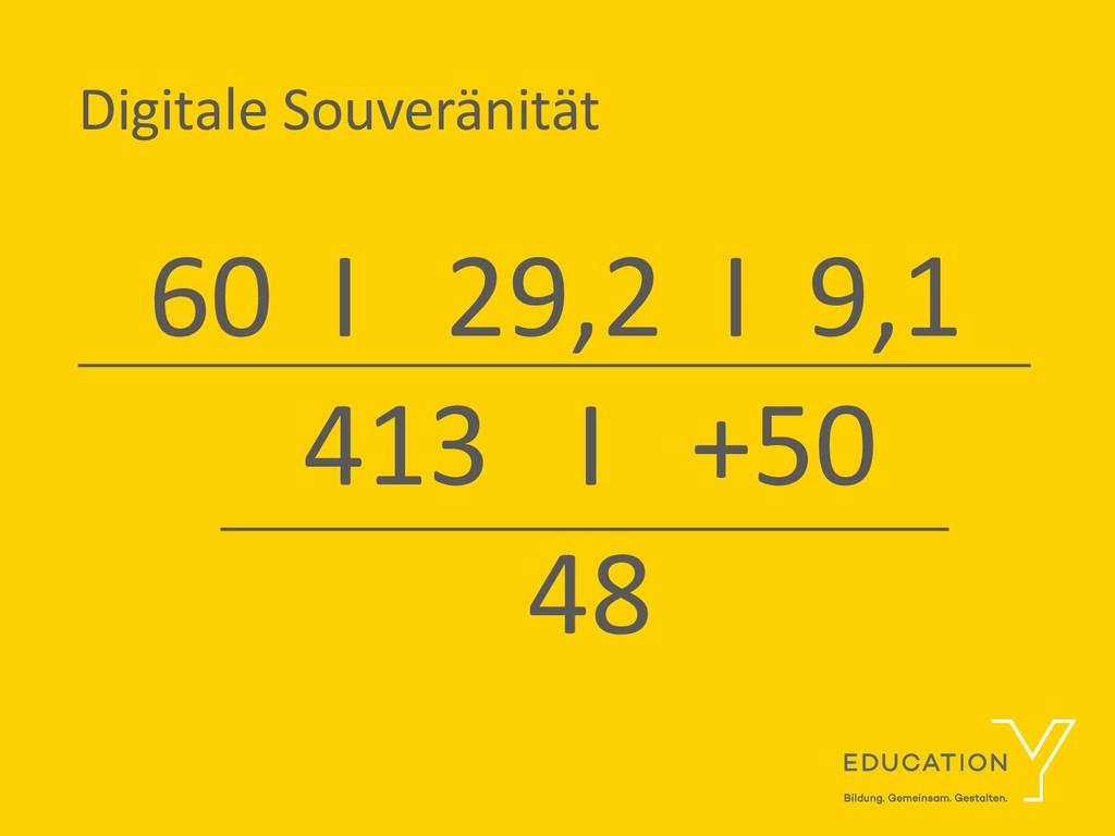 Digitale Souveränität 60 I 29,2 I 9,1 413 I +50...