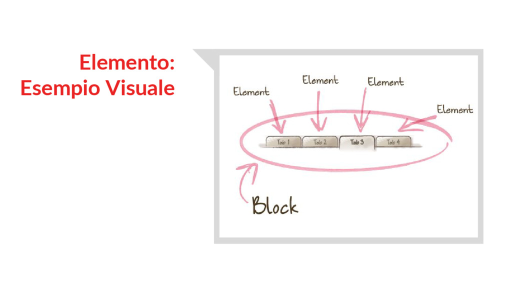 Elemento: Esempio Visuale
