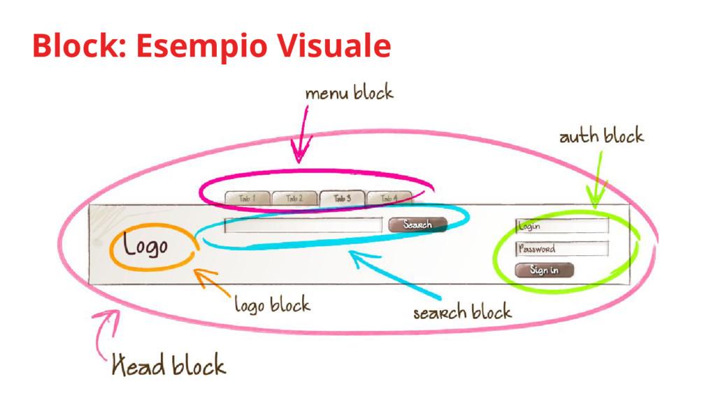 Block: Esempio Visuale
