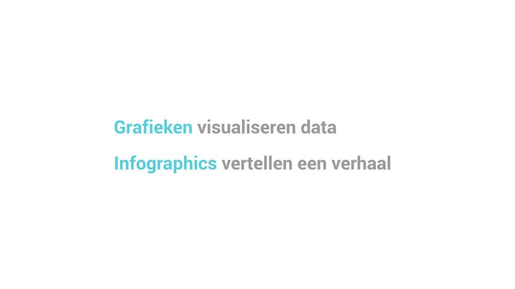 Grafieken visualiseren data Infographics vertel...