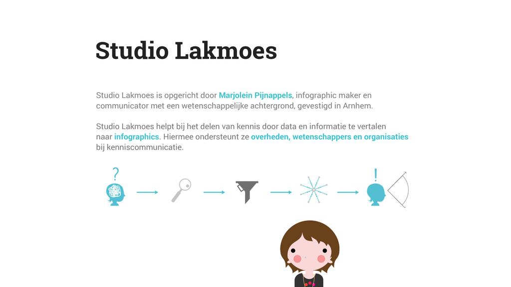 Studio Lakmoes Studio Lakmoes is opgericht door...