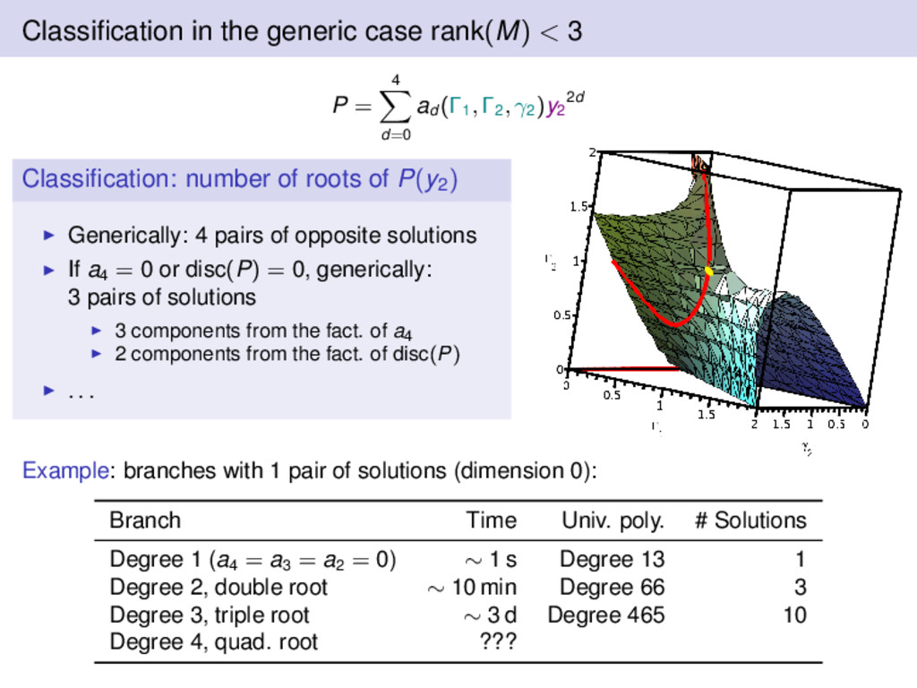 Classification in the generic case rank(M) < 3 P...