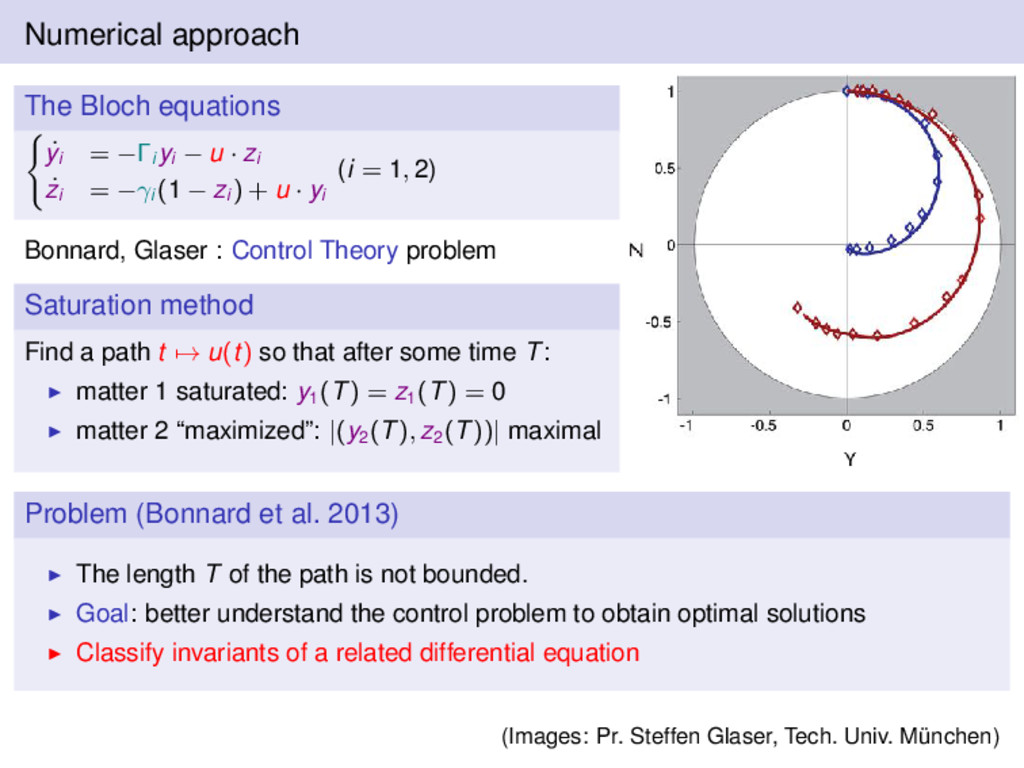 Numerical approach The Bloch equations ˙ yi = −...