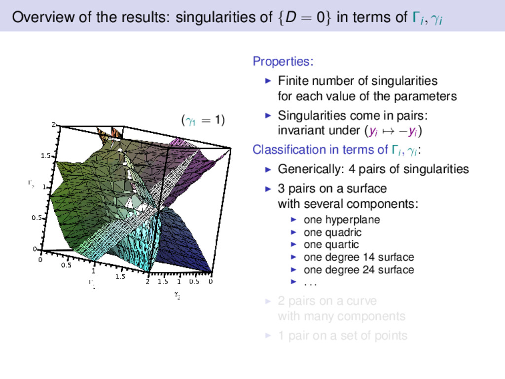 Overview of the results: singularities of {D = ...