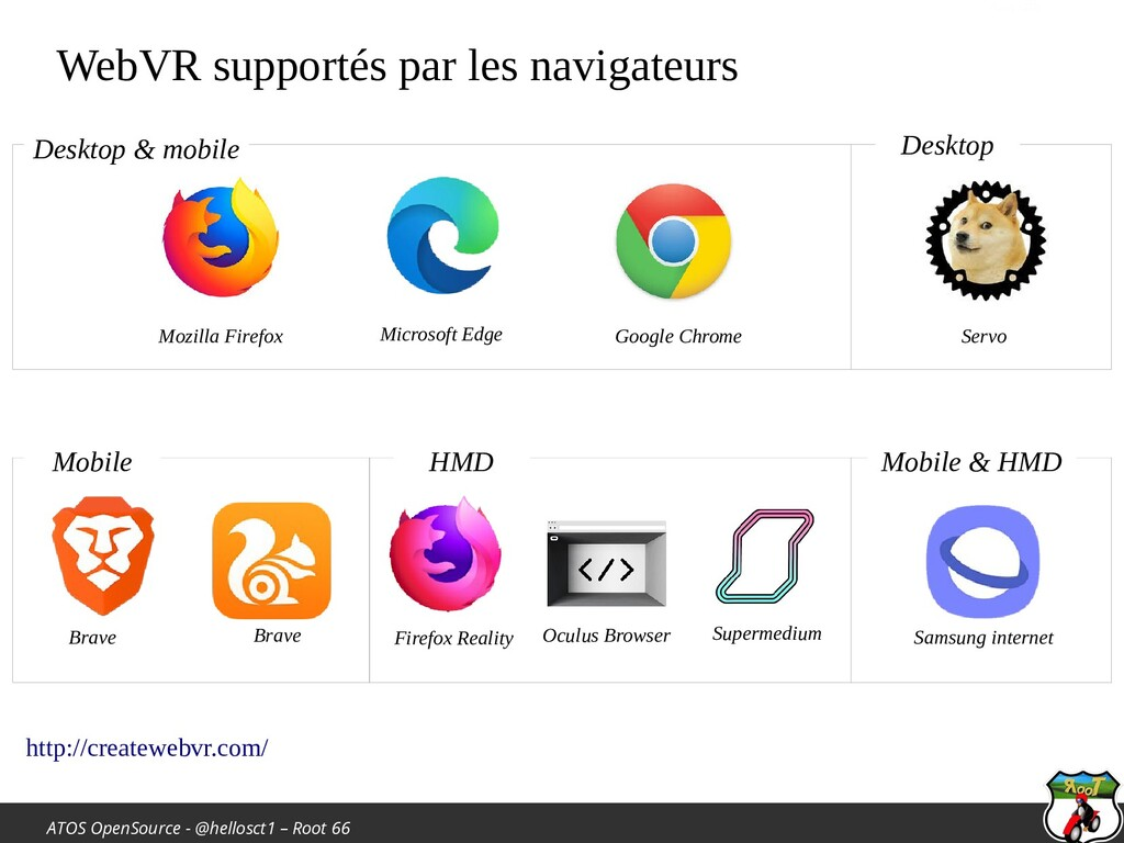 ATOS OpenSource - @hellosct1 – Root 66 WebVR su...