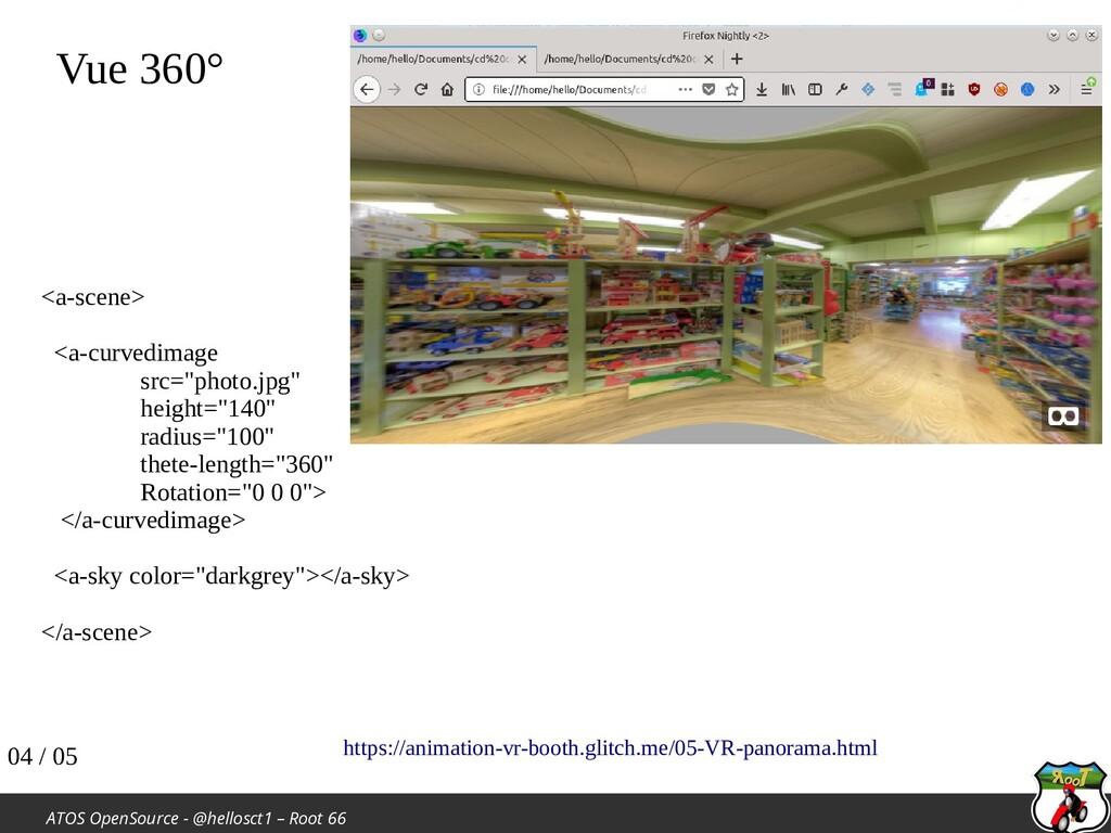 ATOS OpenSource - @hellosct1 – Root 66 Vue 360°...