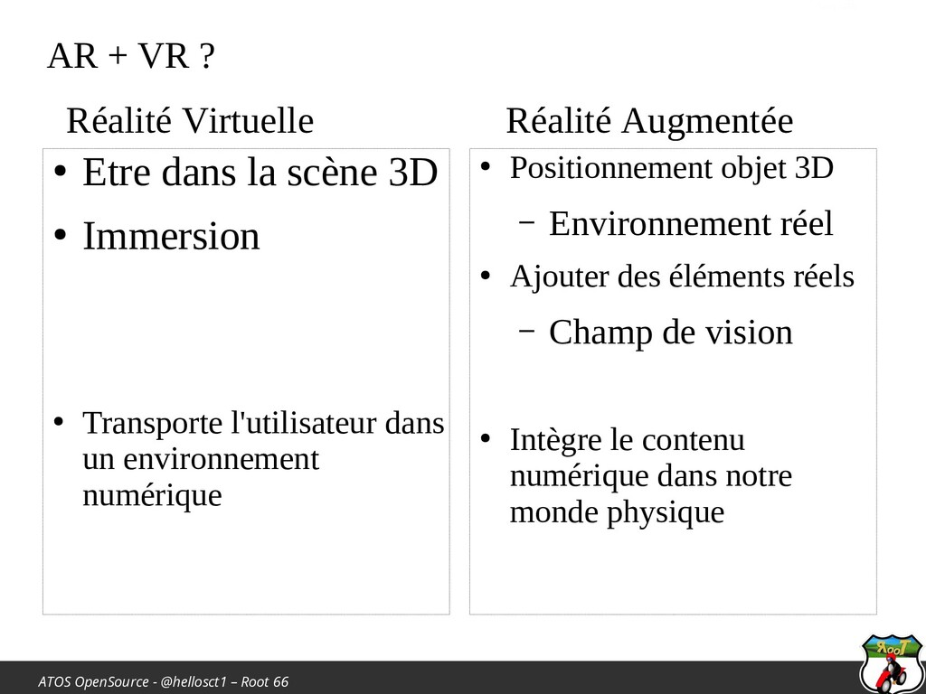 ATOS OpenSource - @hellosct1 – Root 66 AR + VR ...