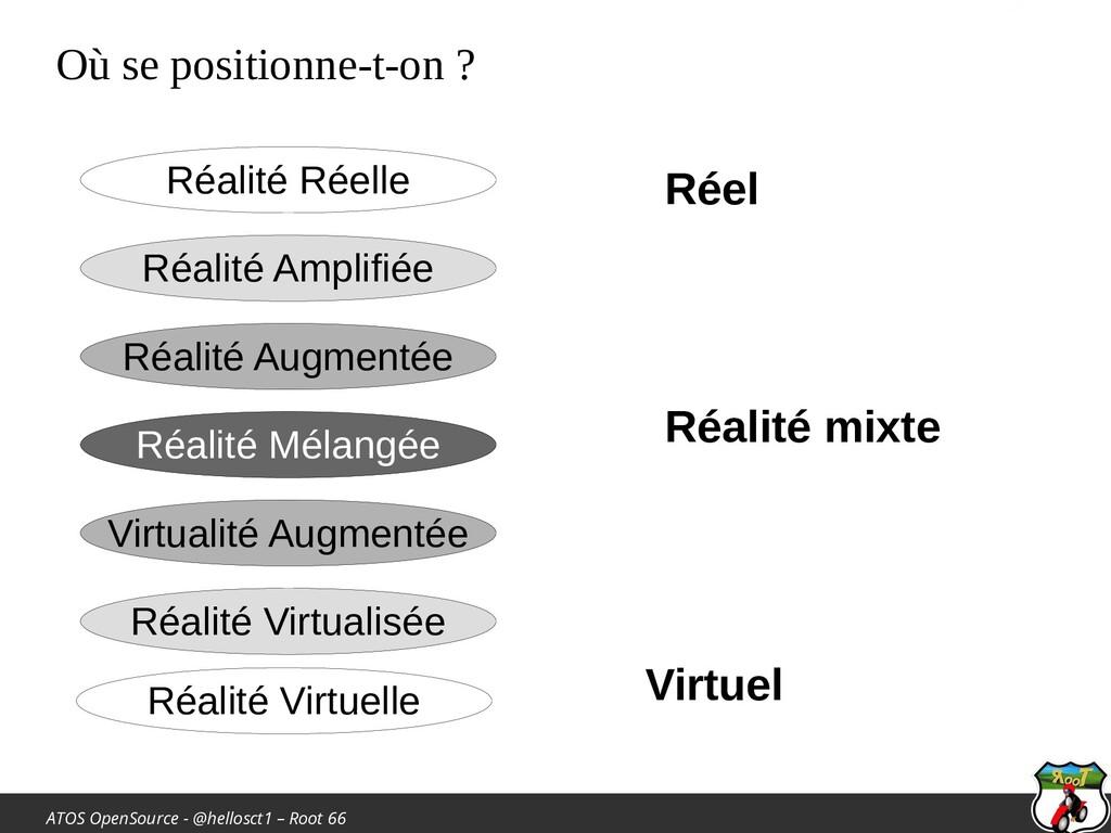 ATOS OpenSource - @hellosct1 – Root 66 Réalité ...
