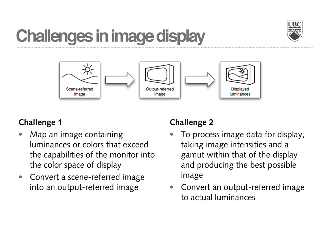 Challenges in image display Challenge 1 • Map a...