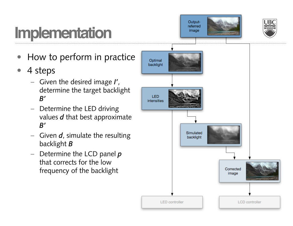 Implementation • How to perform in practice • 4...