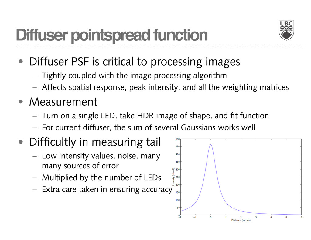 Diffuser pointspread function • Diffuser PSF is...