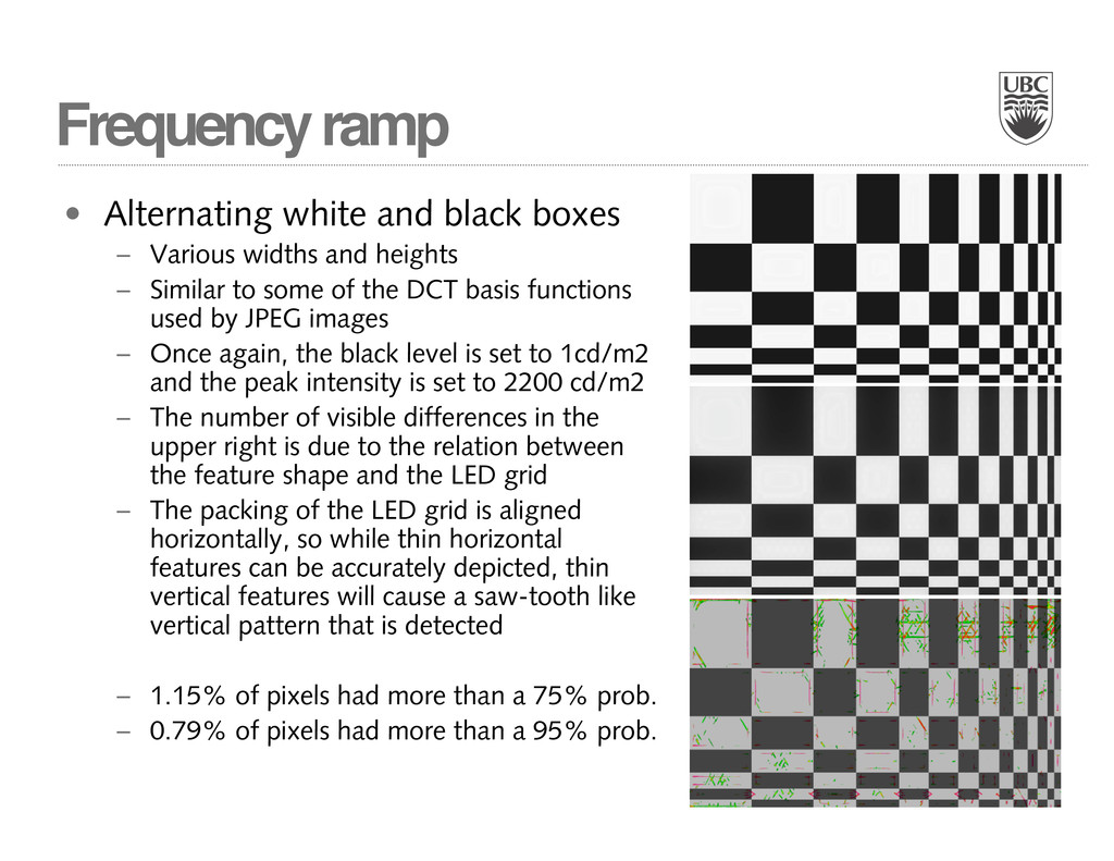 Frequency ramp • Alternating white and black bo...