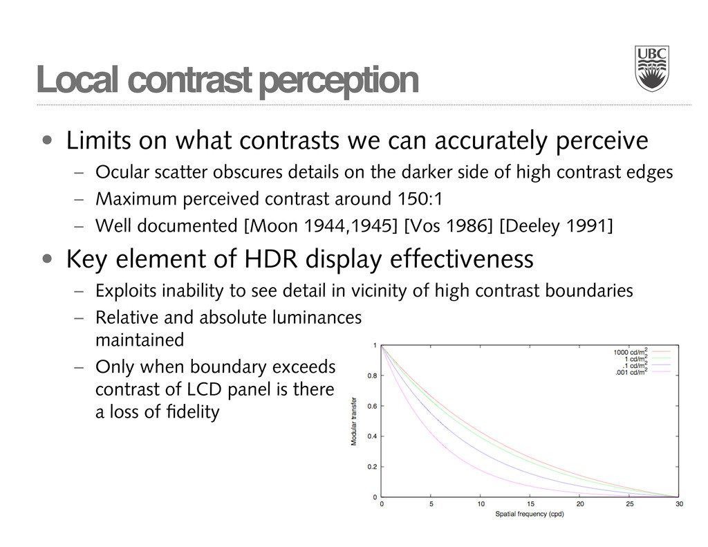 Local contrast perception • Limits on what cont...