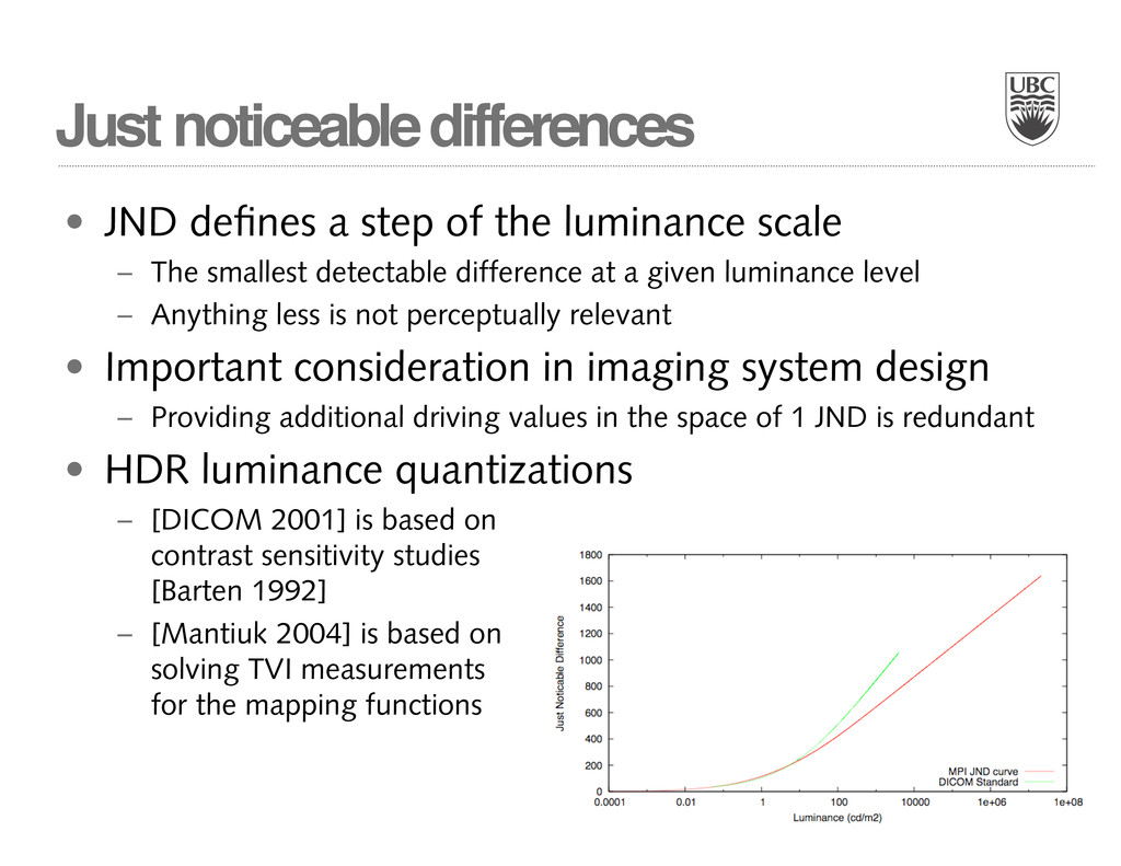 Just noticeable differences • JND defines a step...