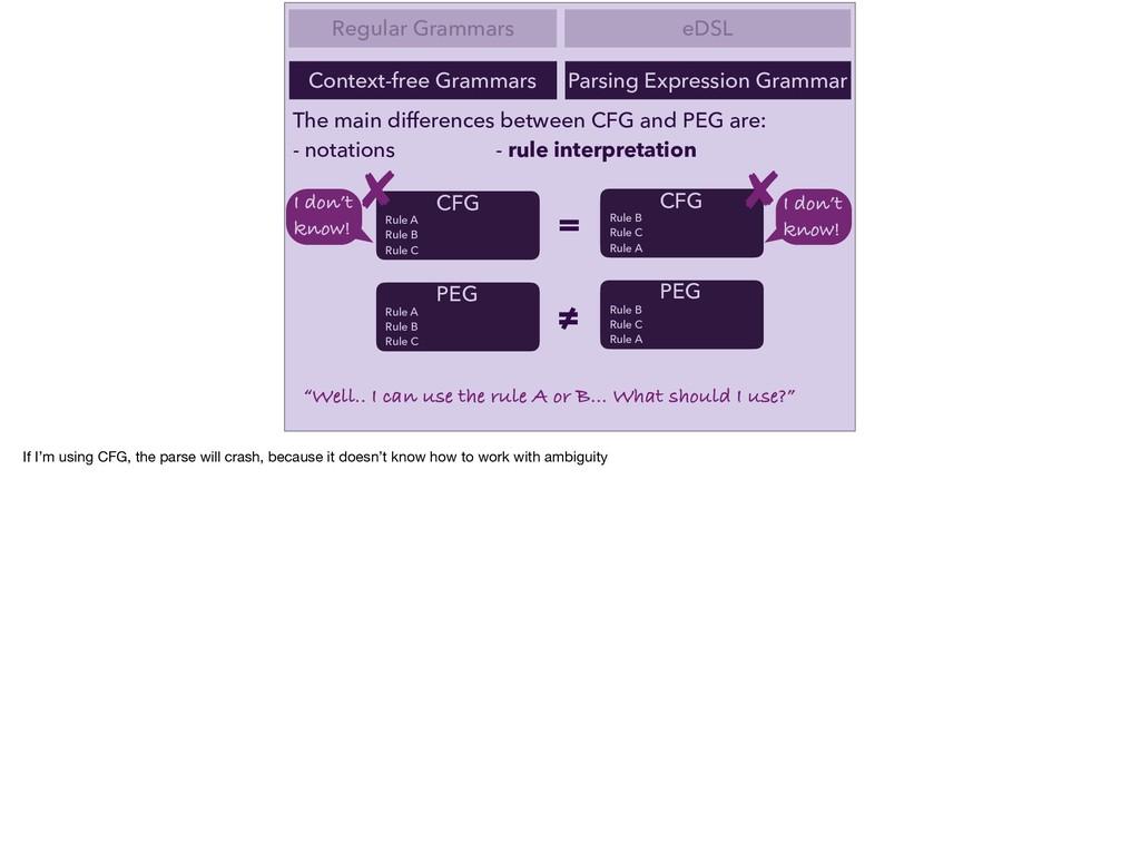 Parsing Expression Grammar Regular Grammars eDS...