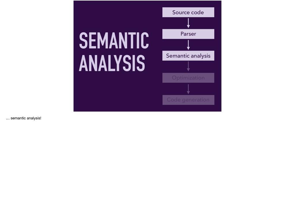 SEMANTIC ANALYSIS Parser Source code Semantic a...