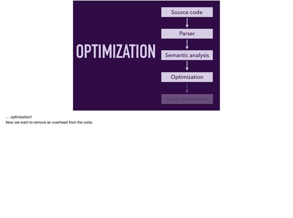 OPTIMIZATION Parser Source code Semantic analys...