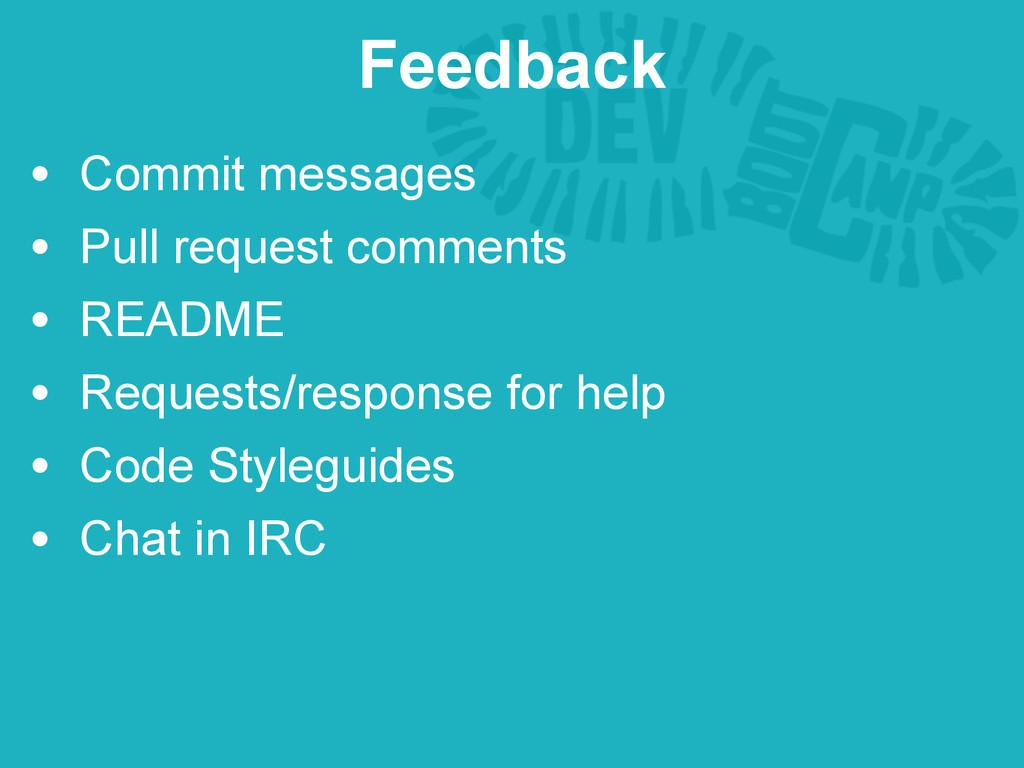 • Commit messages • Pull request comments • REA...