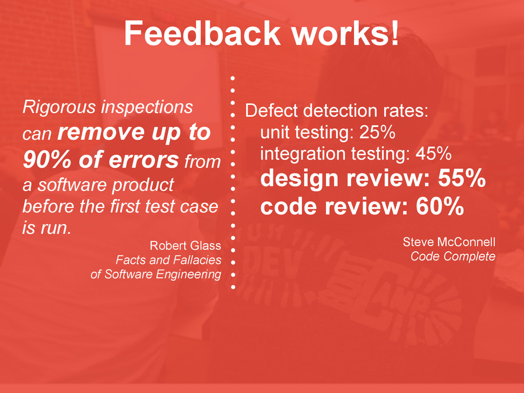 Feedback works! Rigorous inspections can remove...