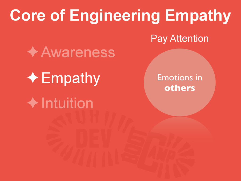 Core of Engineering Empathy Pay Attention ✦Awar...