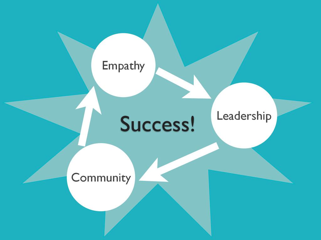 Success! Empathy Leadership Community