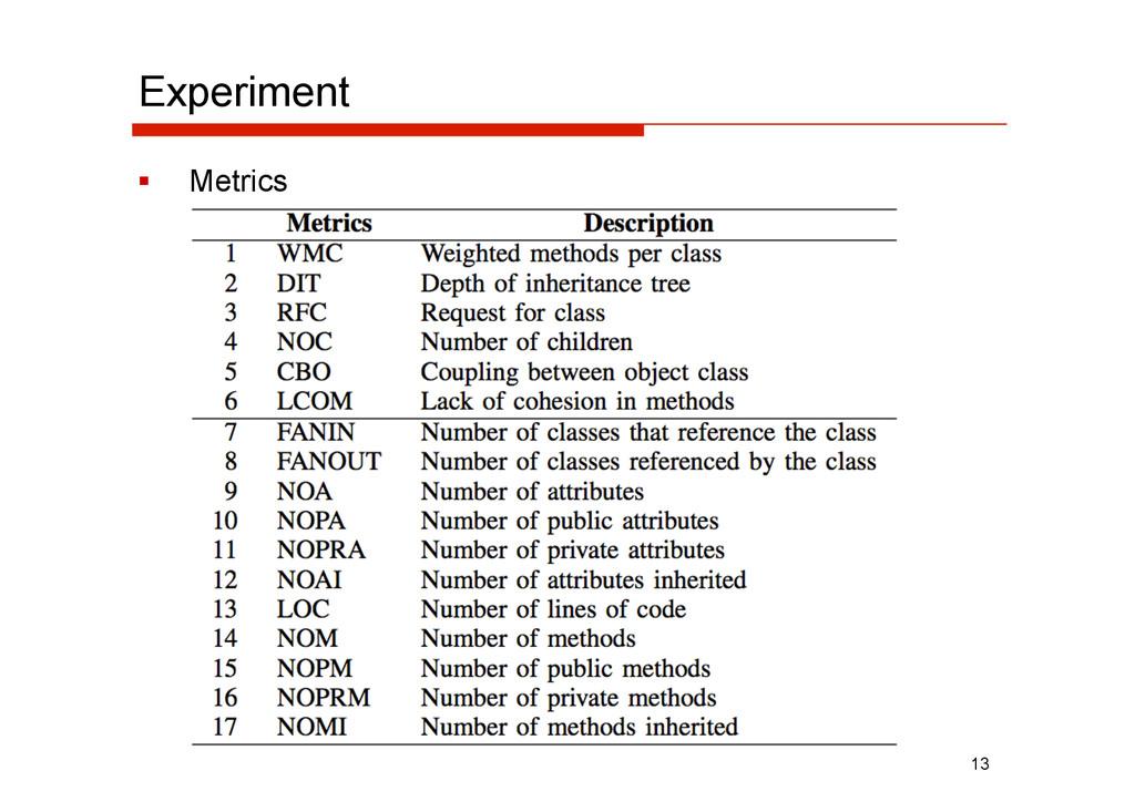 Experiment  Metrics 13