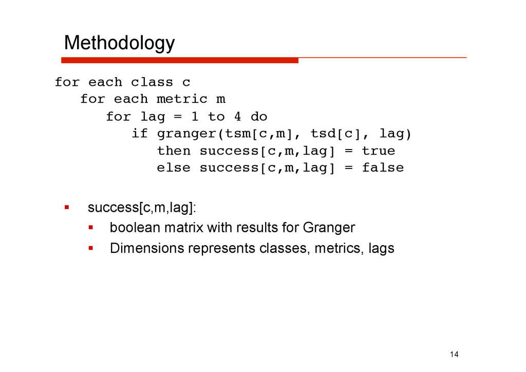 Methodology   success[c,m,lag]:   boolean mat...