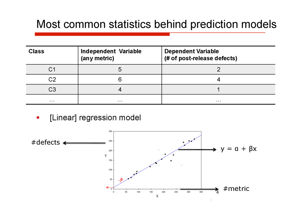 Most common statistics behind prediction models...