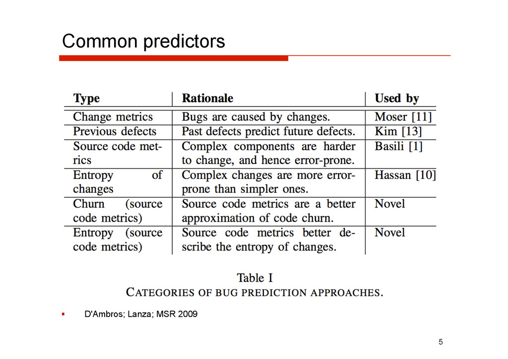 Common predictors   D'Ambros; Lanza; MSR 2009 5