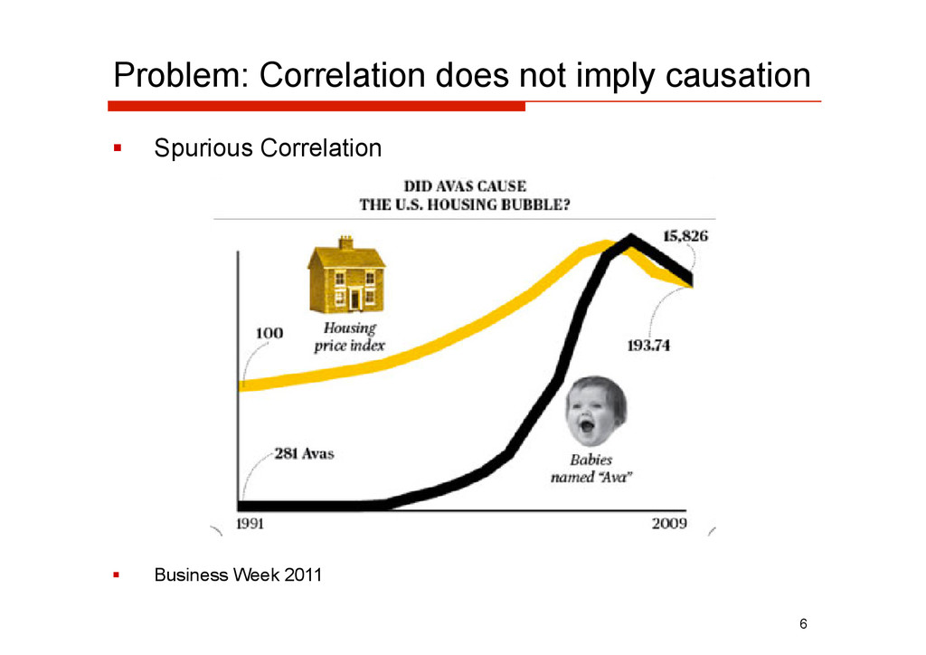 Problem: Correlation does not imply causation ...