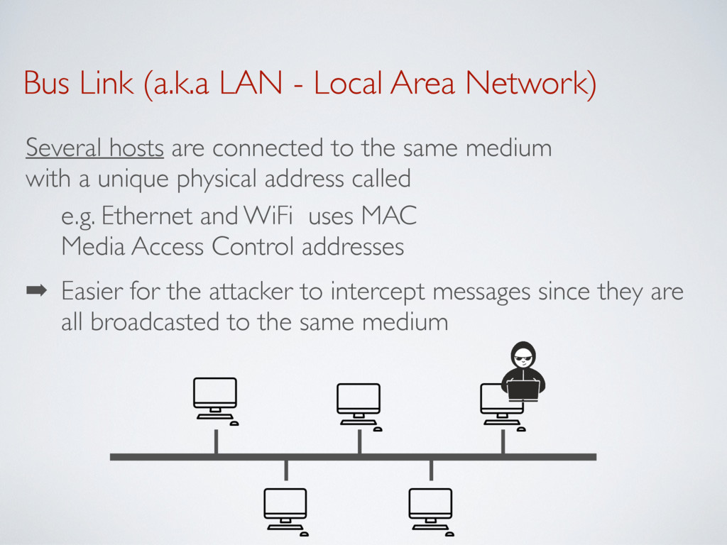Bus Link (a.k.a LAN - Local Area Network) Sever...