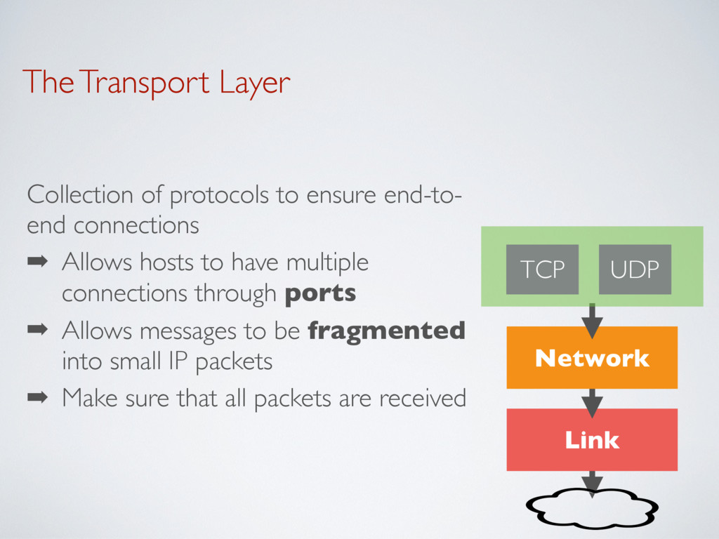 The Transport Layer Collection of protocols to ...