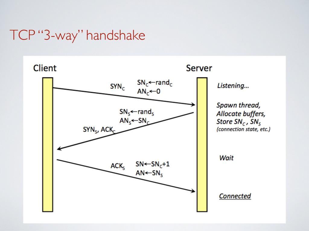 """TCP """"3-way"""" handshake"""