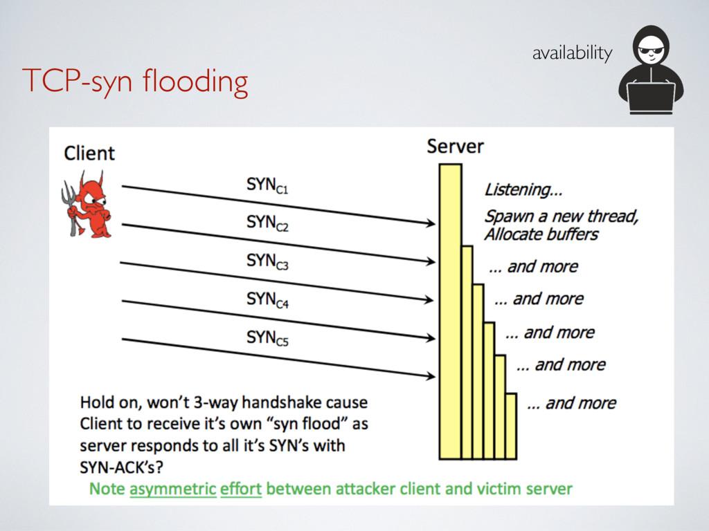 TCP-syn flooding availability