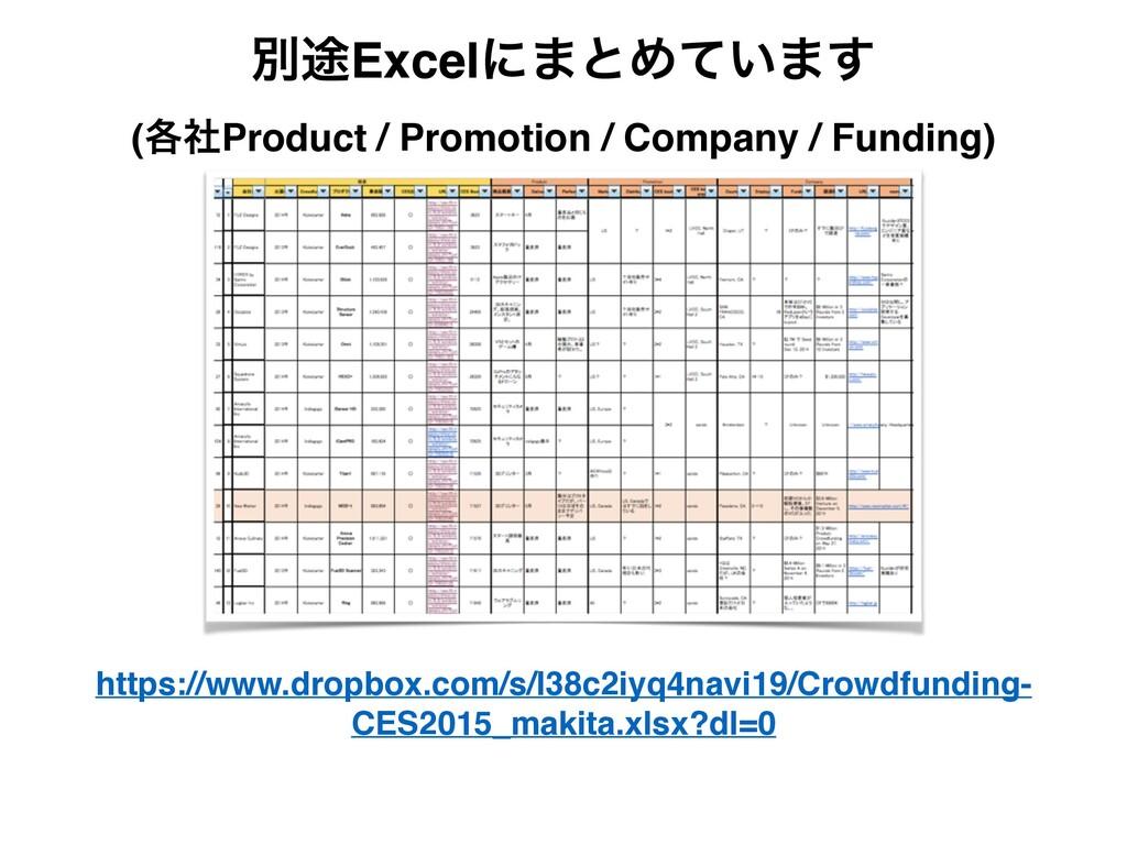 ผ్Excelʹ·ͱΊ͍ͯ·͢! (֤ࣾProduct / Promotion / Compa...