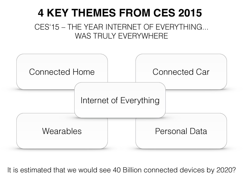 4 KEY THEMES FROM CES 2015 Connected Home Conne...