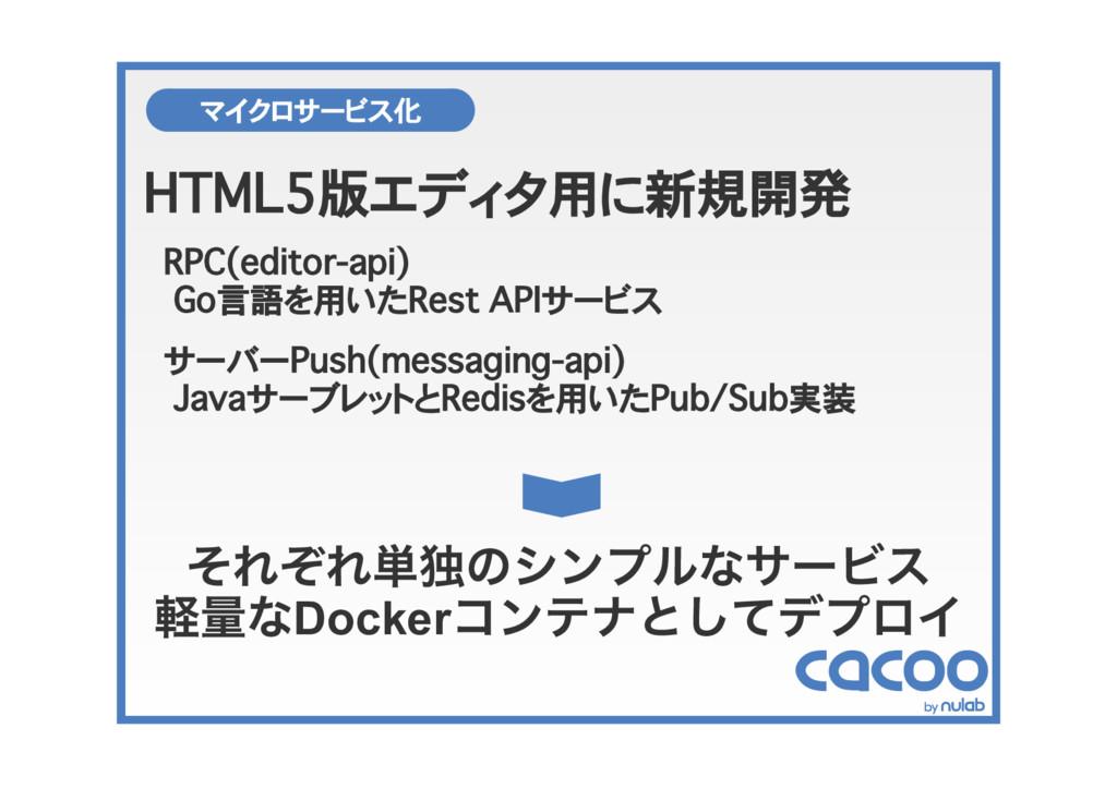 化 版 用 新規開発 言語 用 それぞれ単独のシンプルなサービス 軽量なDocker コンテナ...