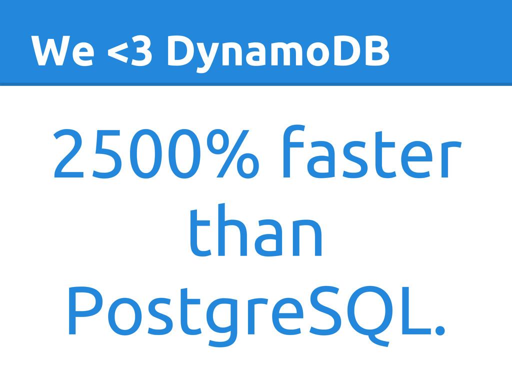We <3 DynamoDB 2500% faster than PostgreSQL.