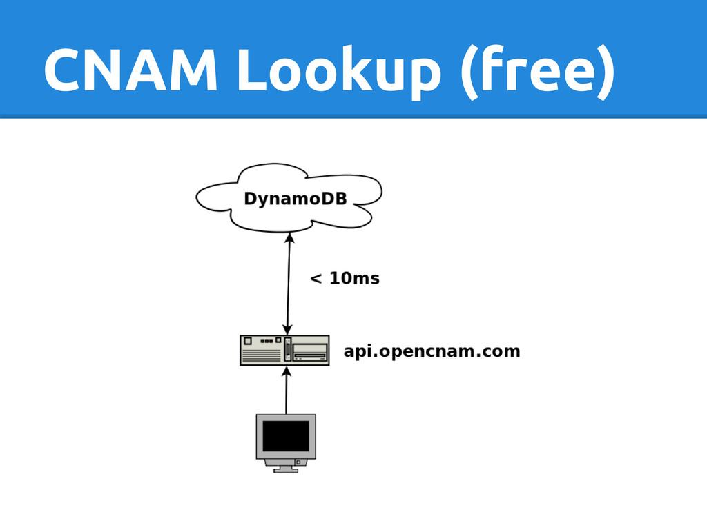 CNAM Lookup (free)