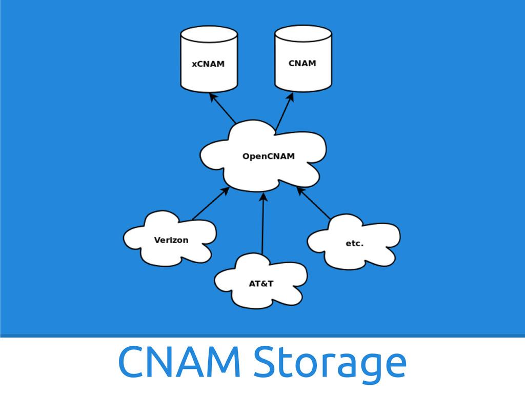 CNAM Storage
