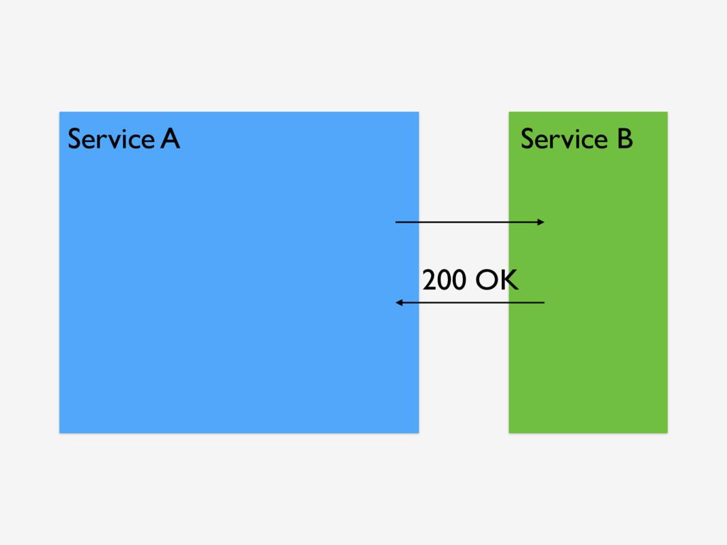 Service A Service B 200 OK