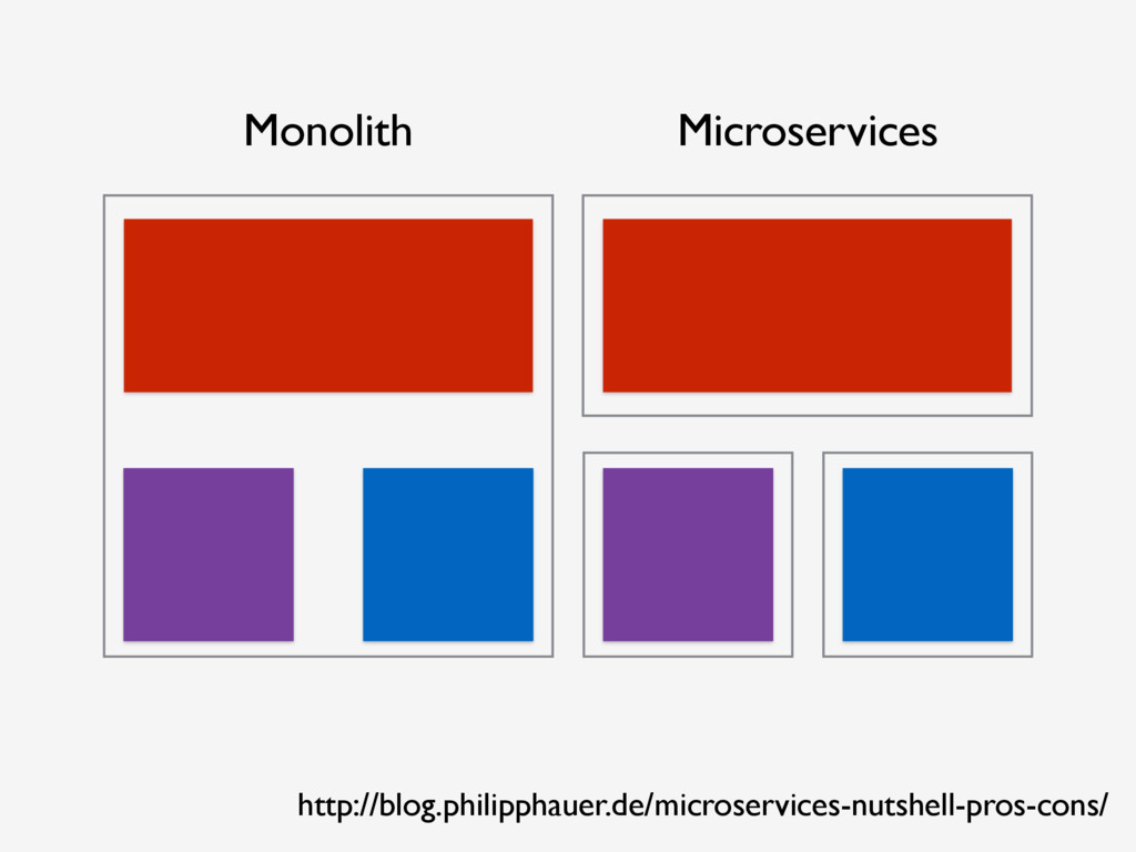 http://blog.philipphauer.de/microservices-nutsh...