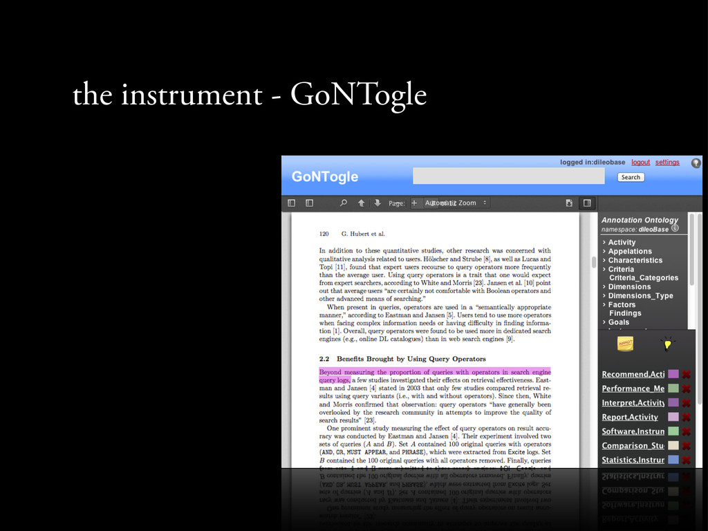 the instrument - GoNTogle