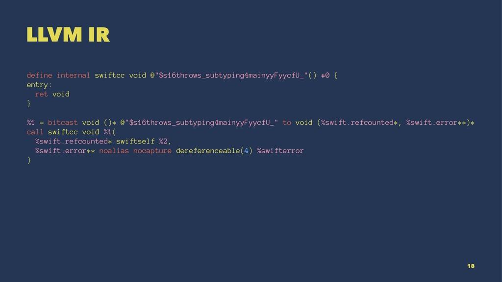 """LLVM IR define internal swiftcc void @""""$s16thro..."""